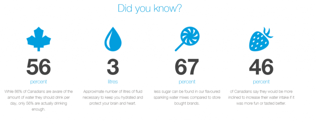 Soda stream facts
