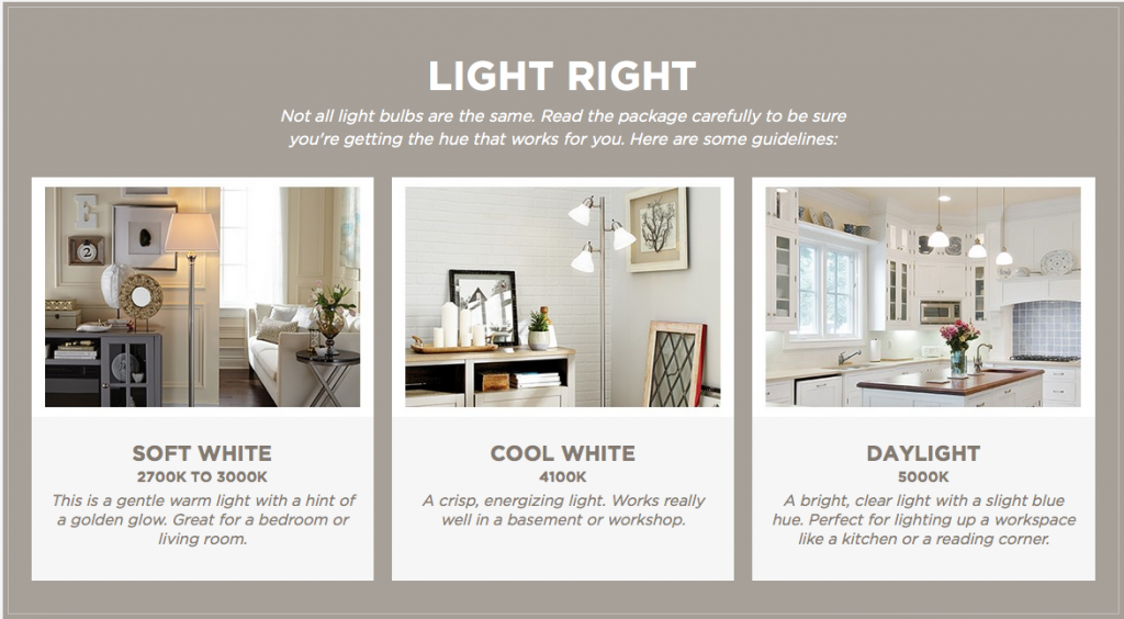 canvas-lighting-tips-canadian-tire