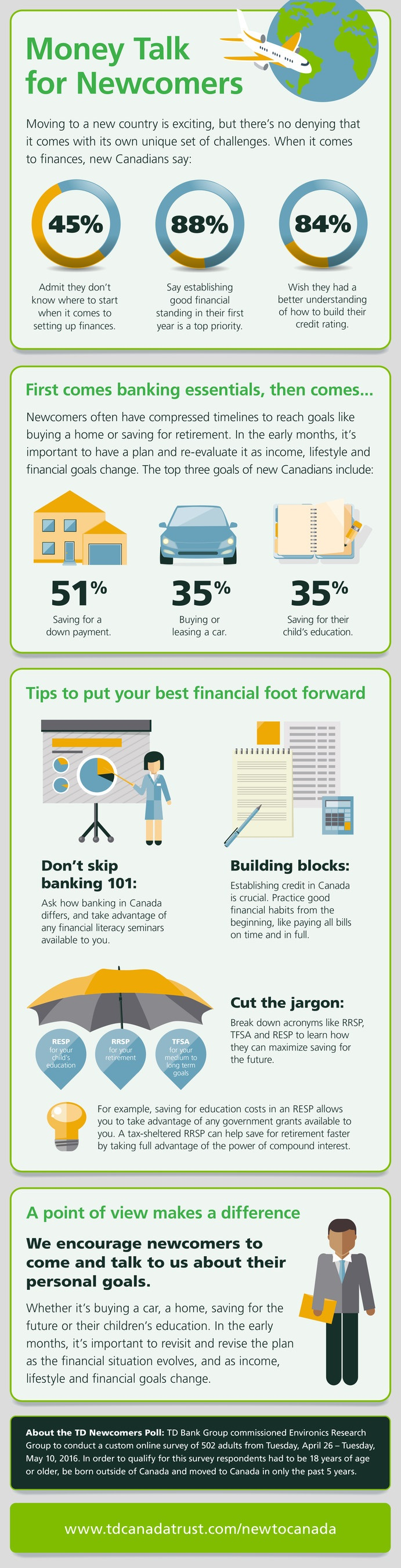 Money Talk for Newcomers (CNW Group/TD Canada Trust)