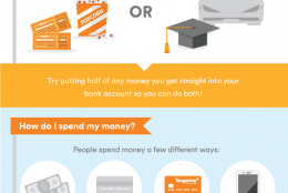Financial literacy for kids (infographic) via Tangerine Bank